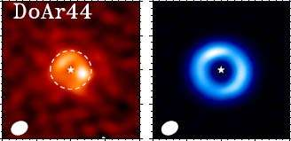 Planetary influences on young stellar disks