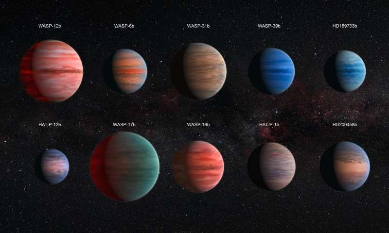 Hubble reveals diversity of exoplanet atmosphere: Largest ever comparative study solves missing water mystery