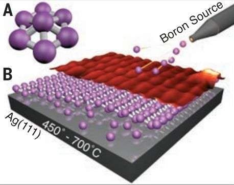Borophene: Scientists create atomically thin boron
