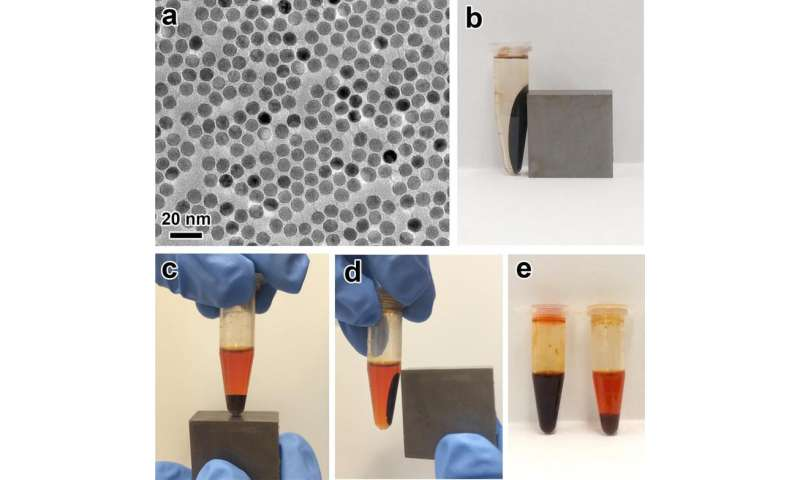 magnetic field controlled battery