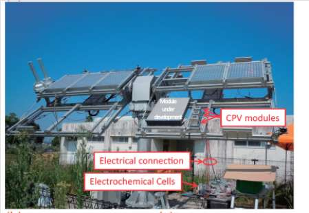 Solar-powered hydrogen production with improved efficiency