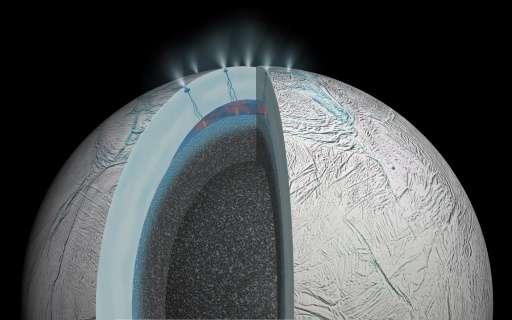 This NASA artist's rendering obtained March 12, 2015 shows a cutaway view of Saturn's moon Enceladus that depicts possible hydro