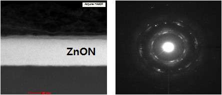 Researchers set speed records for zinc-based transistors with argon plasma process