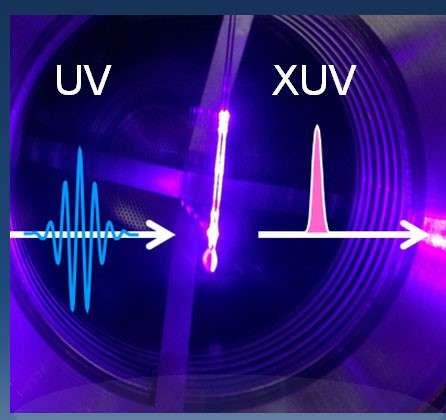 A bright light for ultrafast snapshots of materials