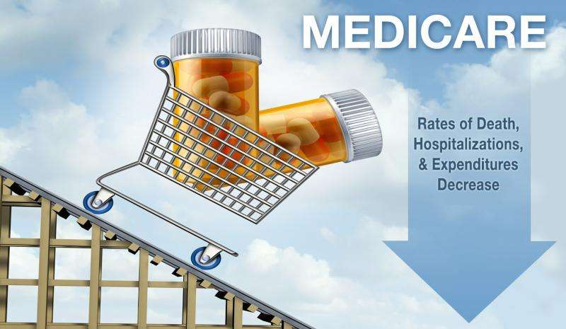 A marked improvement in health and healthcare for Medicare patients