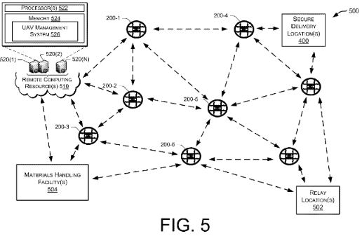 Amazon drone patent has tracking, talking details