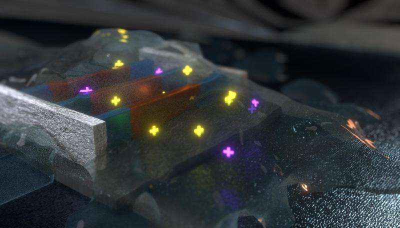 A nano-transistor assesses your health via sweat