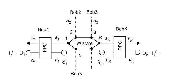 An efficient approach to concentrate arbitrary N-particle W state