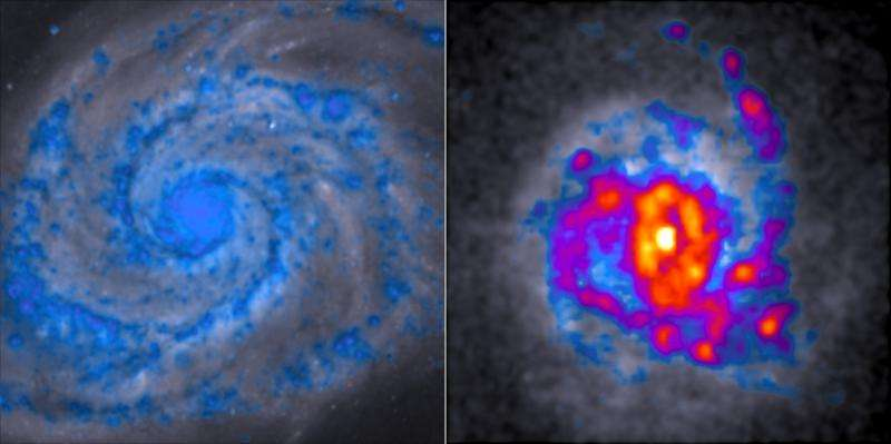 A new spin on star-forming galaxies
