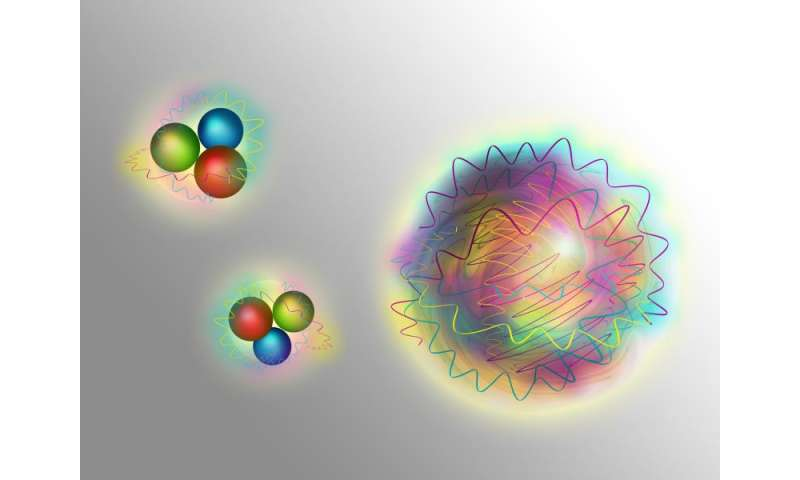 A particle purely made of nuclear force