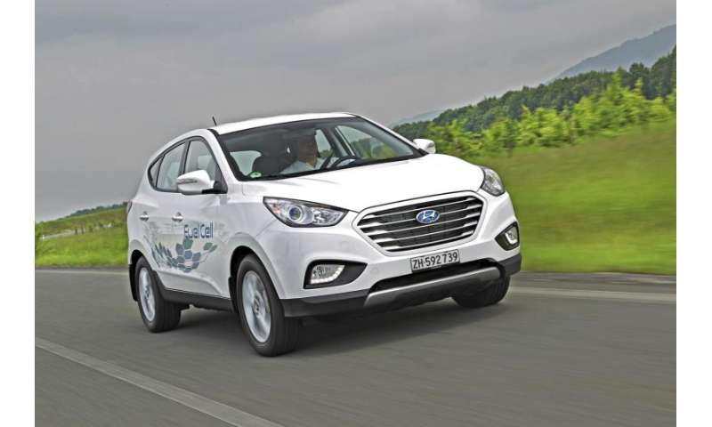 Are fuel cells environmentally friendly? Not always
