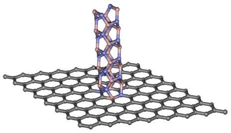 Better together: graphene-nanotube hybrid switches