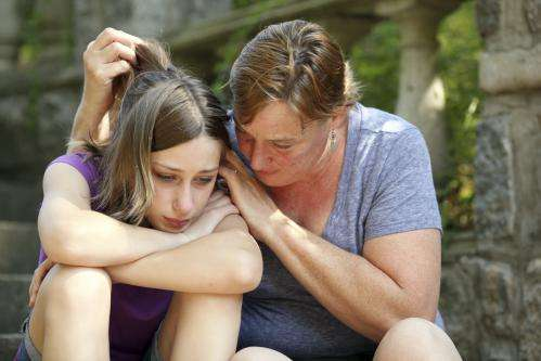 Bullied girls, but not boys, benefit from mom's support