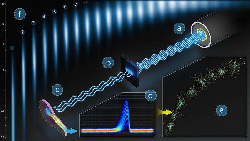 Calibrating an optical attenuator with few-photon pulses