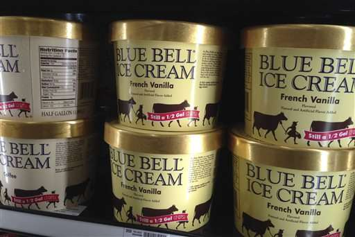 CDC: 10 listeria illnesses now linked to Blue Bell foods