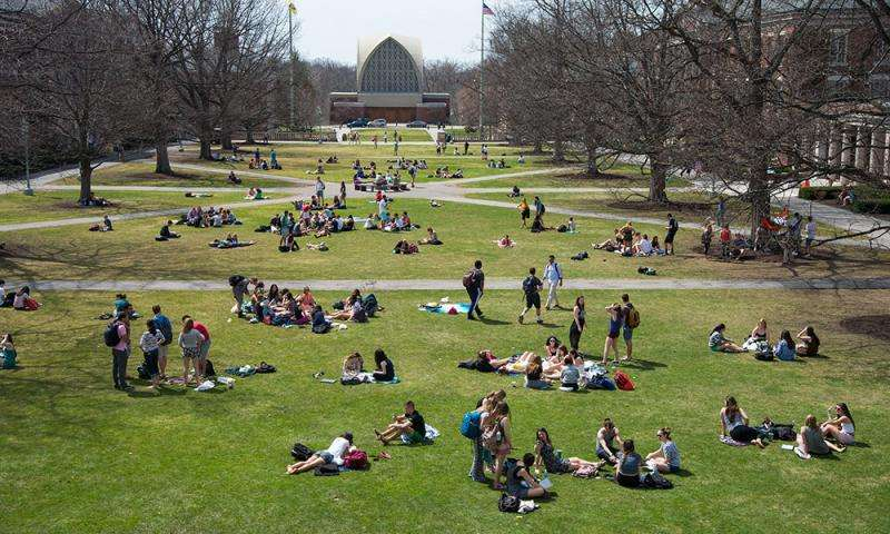 College social life can predict well-being at midlife