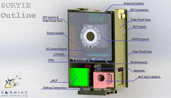 COSMIAC's third CubeSat mission will study ionosphere