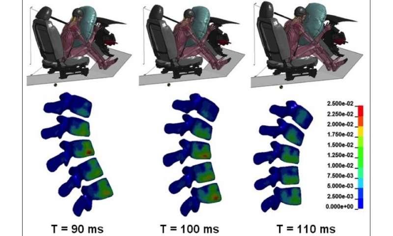 Crash test simulations expose real risks