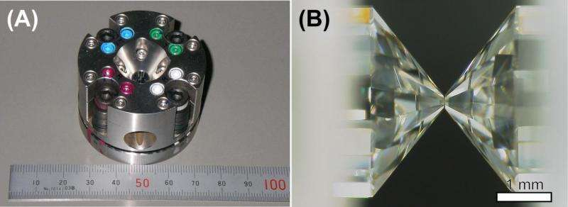 Creation of Jupiter interior, a step towards room temperature superconductivity