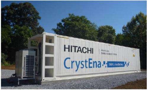 "Demonstration of ""CrystEna"" energy storage system"