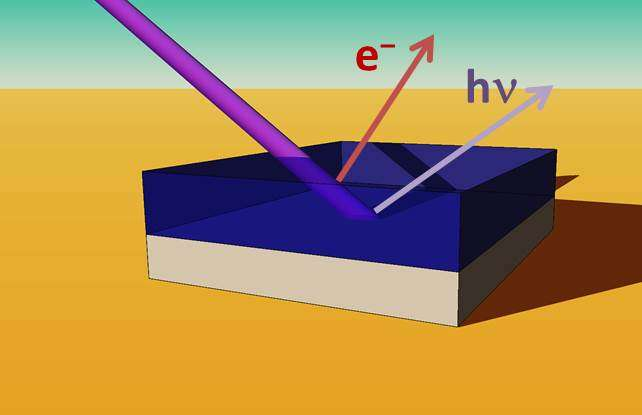 Depletion and enrichment of chlorine in perovskites observed