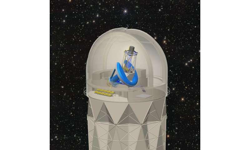 DESI, an ambitious probe of dark energy, achieves its next major milestone