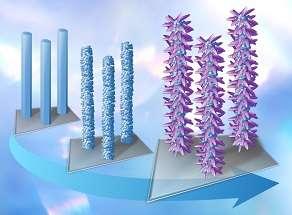 Designing bespoke nanomaterials for energy applications