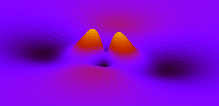 """Digging into the """"Giant Resonance"""", scientists find hints of new quantum physics"""