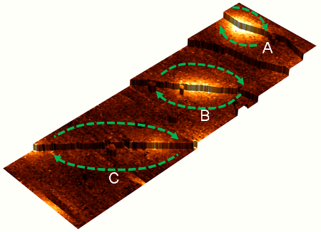 Discovery of Josephson junctions generated in atomic-layered superconductors