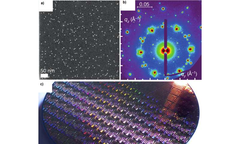Doping crystals of nanocrystals
