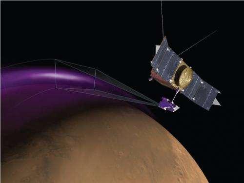 Dust cloud, aurora detected around Mars