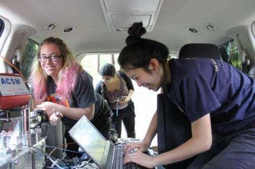 Engineering undergraduates characterize sulfur emissions from Hawaiian volcano