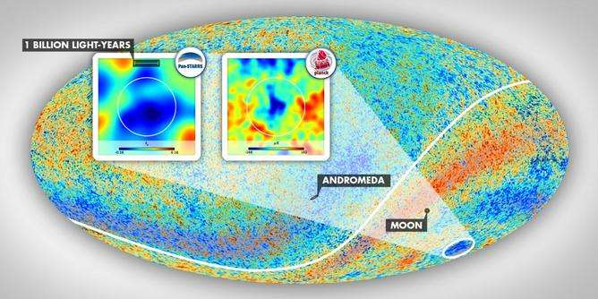 Enormous hole in the universe may not be the only one