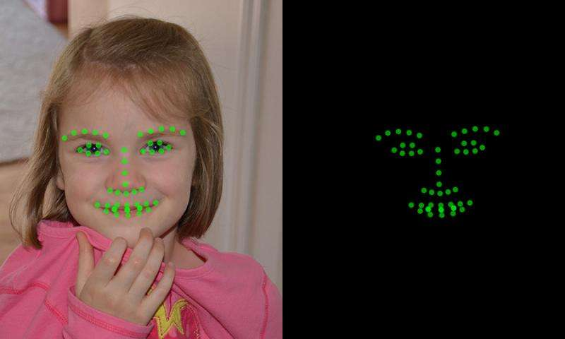 Face time: ONR-sponsored tech reads facial expressions for autism symptoms