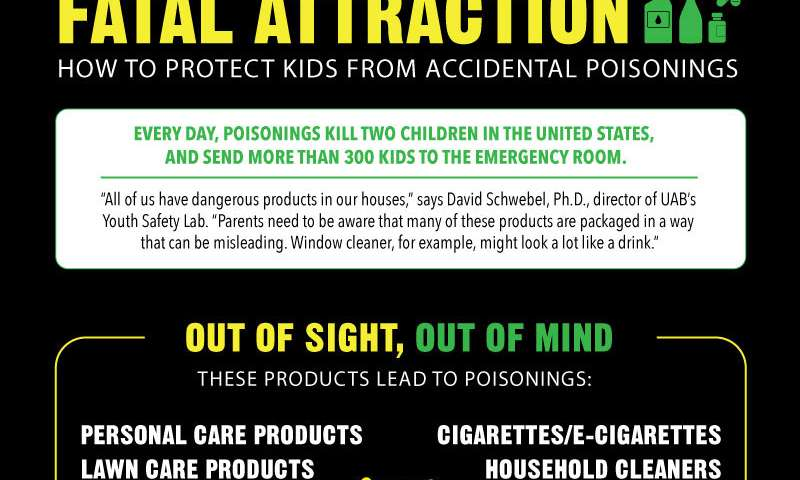 Flavored fruit drink or poisonous cleaning product? How to prevent accidental poisonings