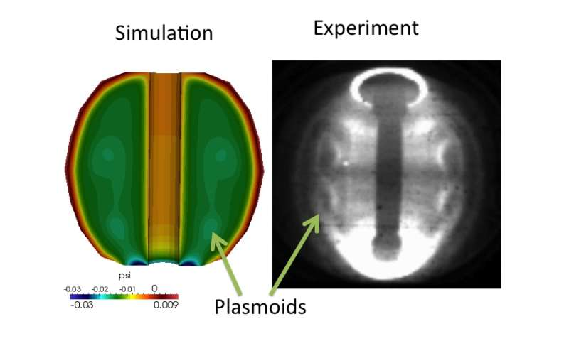 Giant structures called plasmoids could simplify the design of future tokamaks