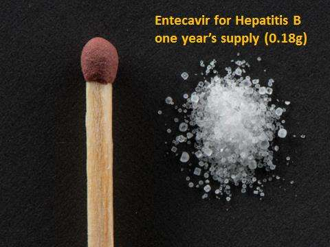 Global Hepatitis B epidemic can be treated for $36 (£24) per person per year