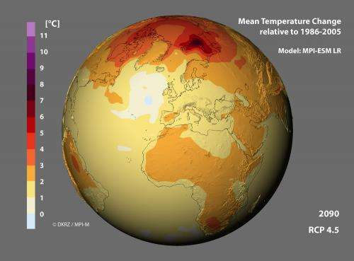 Global warming slowdown: No systematic errors in climate models