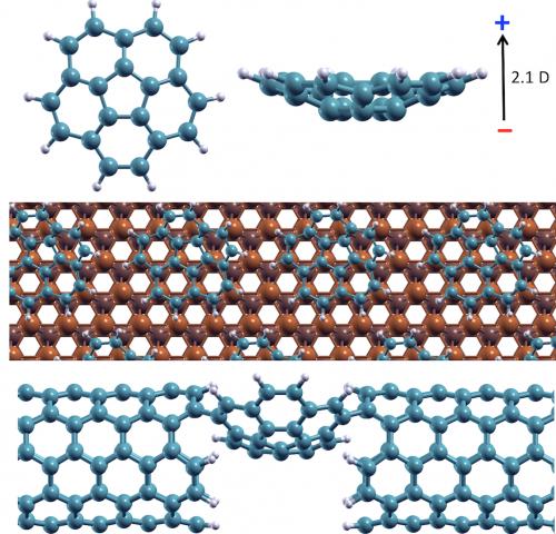 Half spheres for molecular circuits