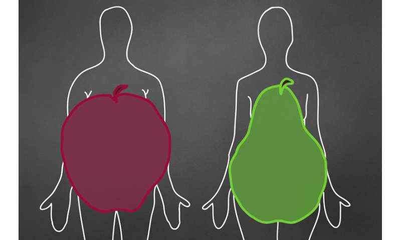 Have an apple-shaped body? You may be more susceptible to binge eating