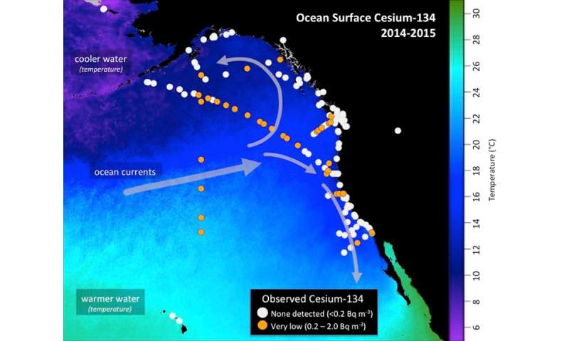 Higher levels of Fukushima cesium detected offshore