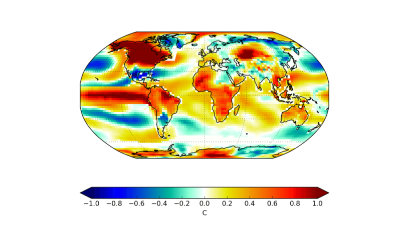 How does El Niño warm the entire globe?