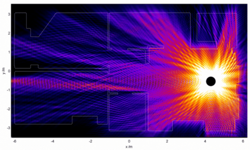How particle accelerator maths helped me fix my Wi-Fi
