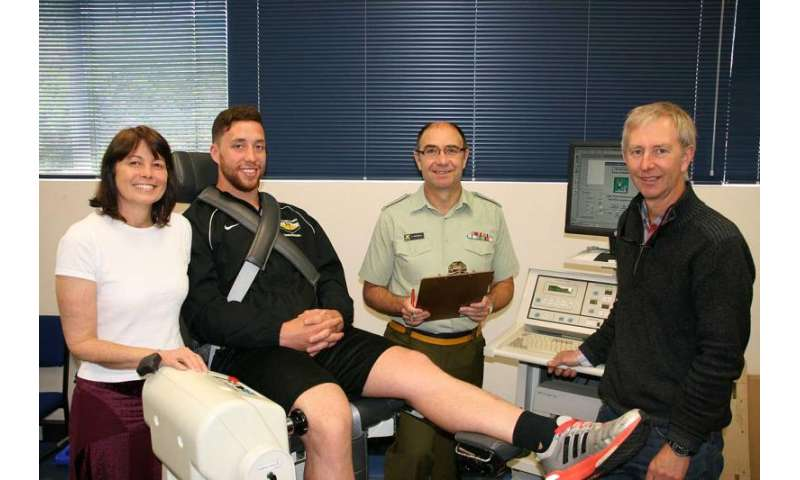How to reduce soldiers' lower limb injuries