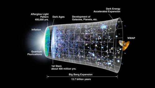 Is the universe actually shrinking?