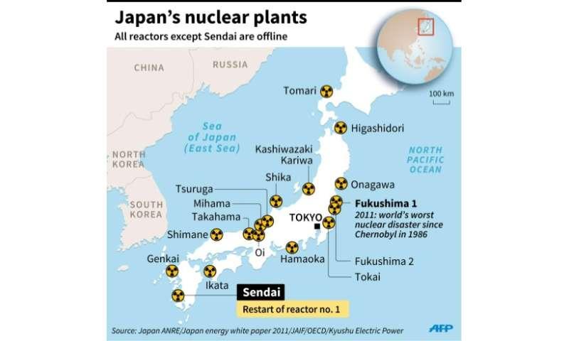 Japan's nuclear plants