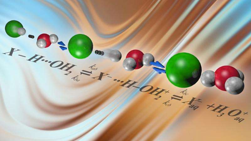 Keeping the Ions Close: A New Activity