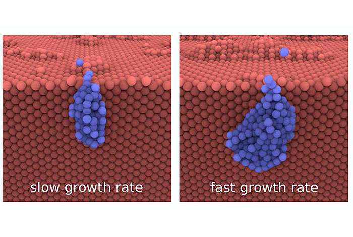 LANL researchers simulate helium bubble behavior in fusion reactors