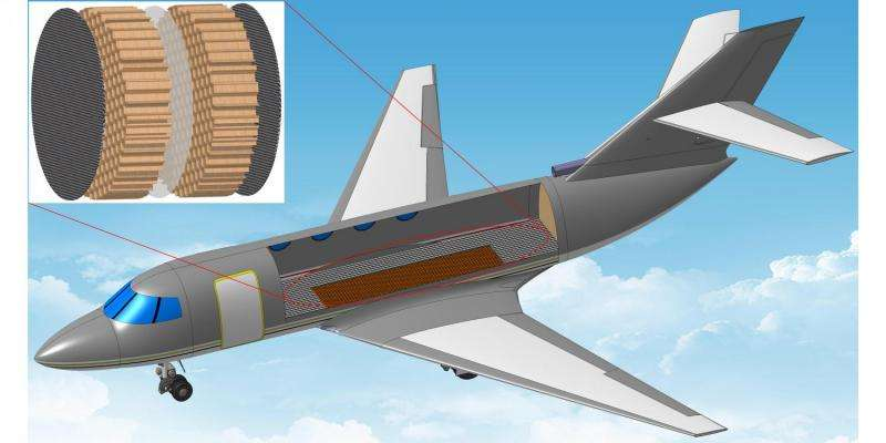 Lightweight membrane can significantly reduce in-flight aircraft noise