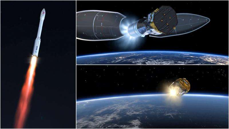 LISA Pathfinder launch sequence